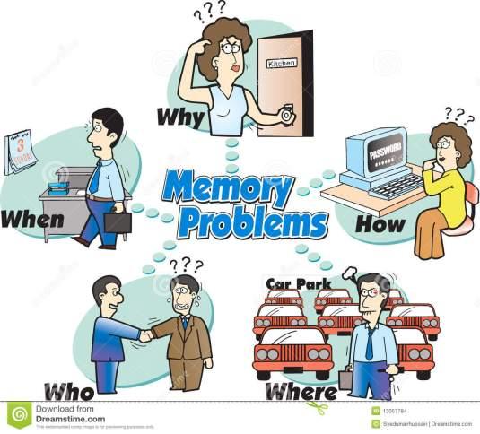 minnesproblem